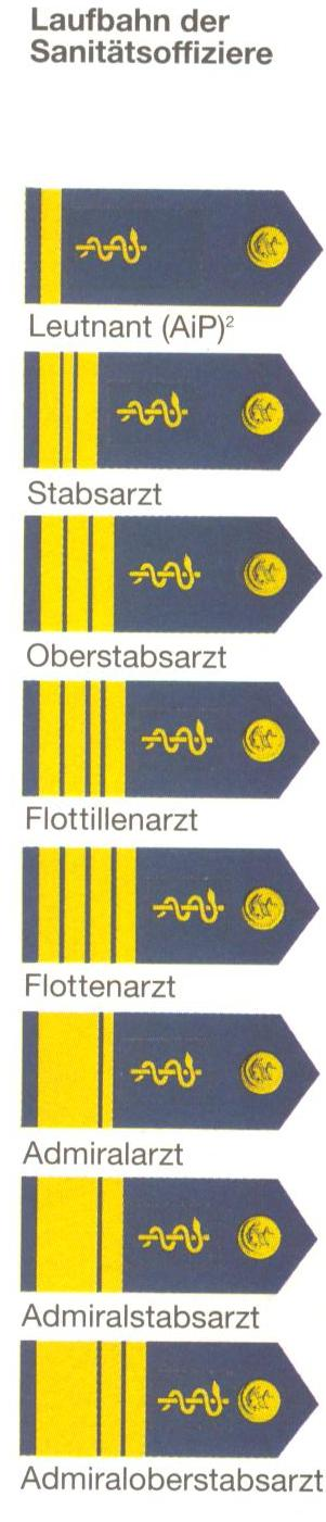 deutsches marinearchiv